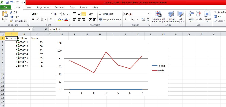 python-openpyxl-adding-chart-to-excel-file2