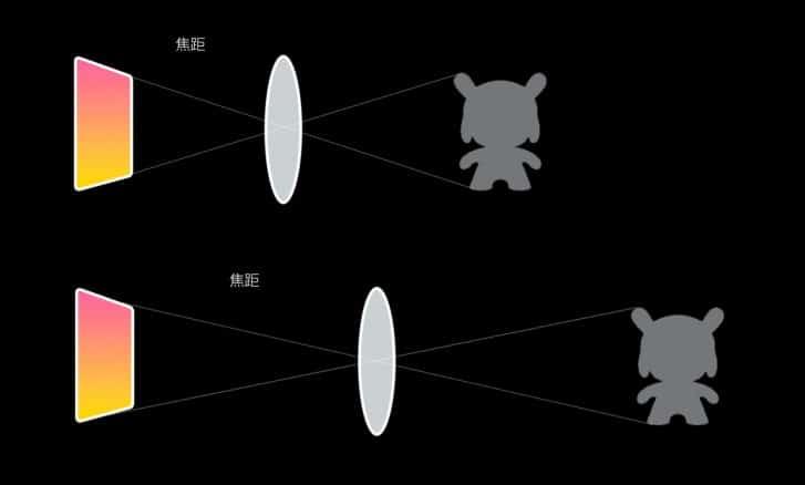 Xiaomi Ungkap Cara Kerja Periskop Zoom Mi 10 Lite - Qerdus