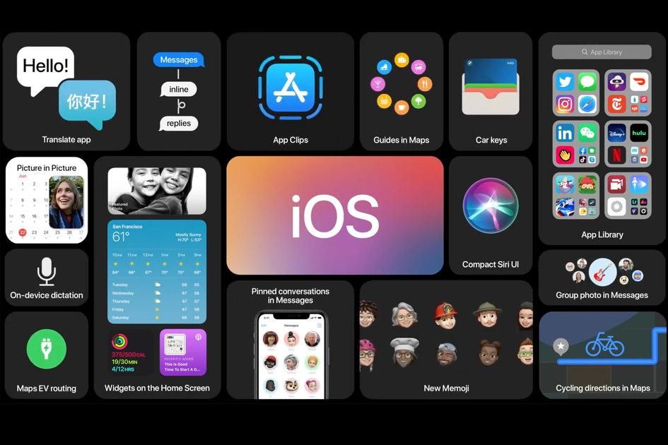 Jadwal Rilis iOS 14