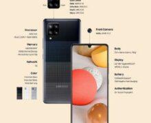 Samsung Mengumumkan Ponsel 5G Yang Lebih Murah