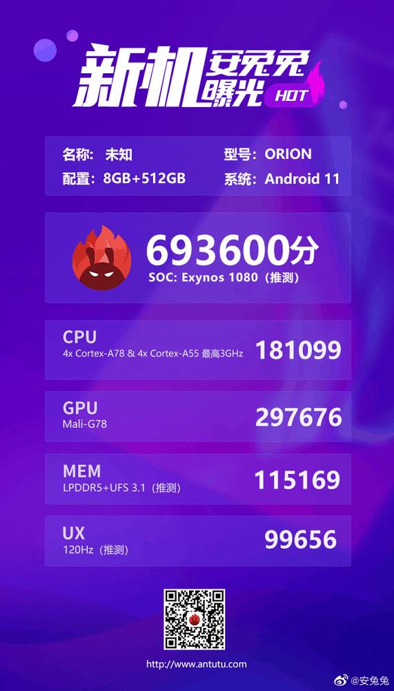 Samsung Exynos 1080 SoC pada AnTuTu