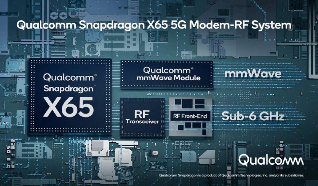 Modem-5G